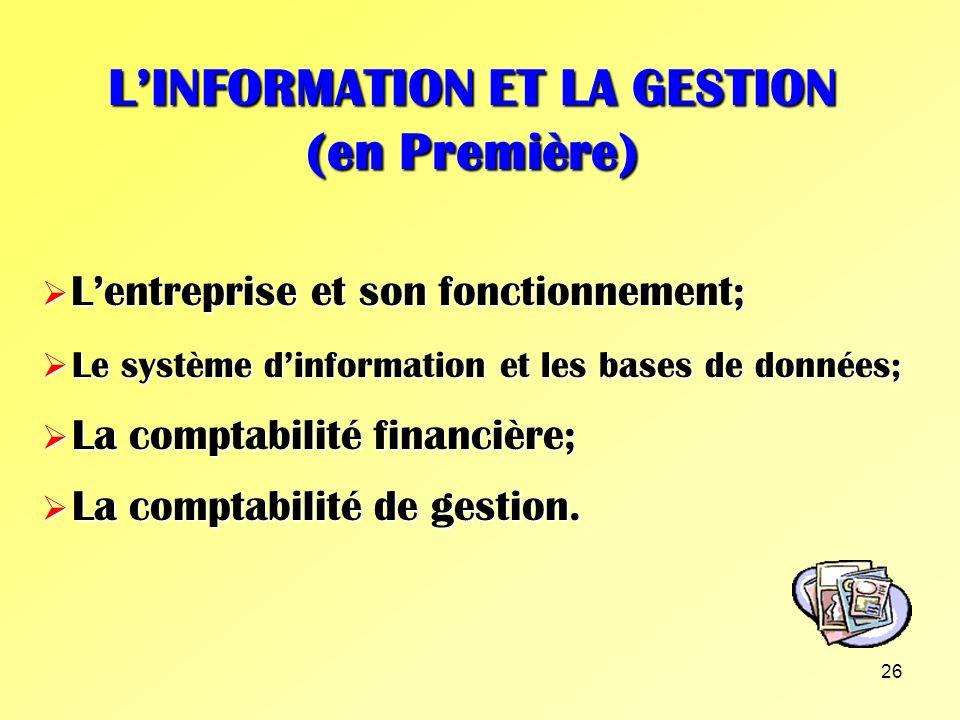 25 LINFORMATION ET LA COMMUNICATION (en Première) Le comportement des individus; Le comportement des individus; La communication; La communication; Li