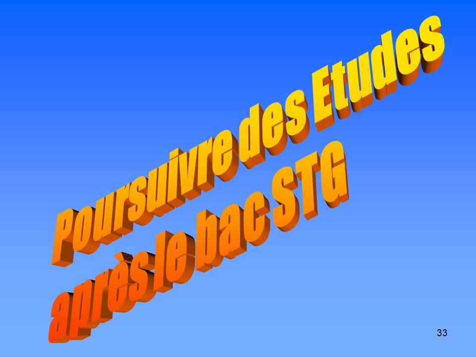 32 DésignationCoefficientNature de lépreuveDurée Épreuves anticipées (toutes spécialités STG) Français 2Écrite4 h 2Orale20 min. Épreuves terminales Ép