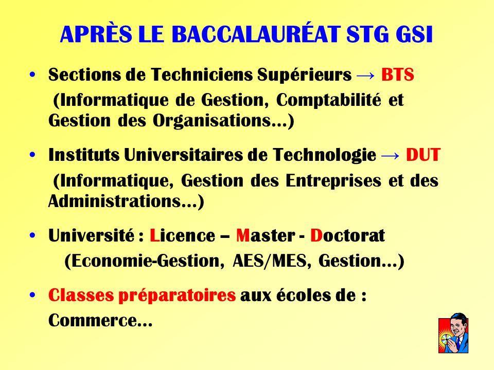 35 APRÈS LE BACCALAURÉAT STG CGRH Sections de Techniciens Supérieurs BTS ( Assistant de manager *, Assistant de gestion PME-PMI*, Communication des en