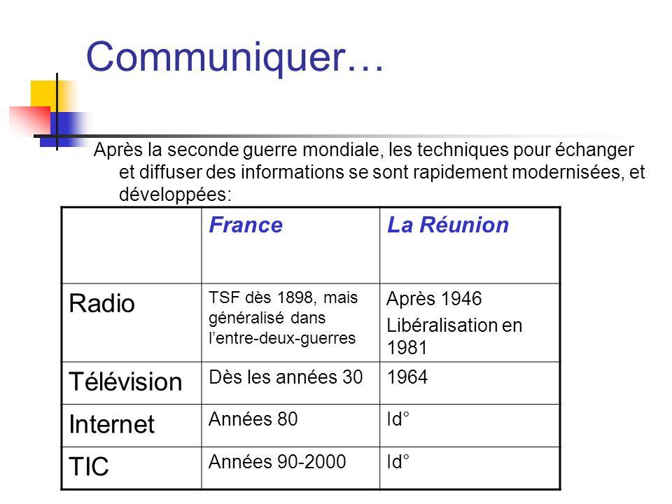 Communiquer… Après la seconde guerre mondiale, les techniques pour échanger et diffuser des informations se sont rapidement modernisées, et développée