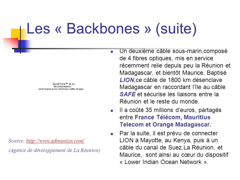 Les « Backbones » (suite) Un deuxième câble sous-marin,composé de 4 fibres optiques, mis en service récemment relie depuis peu la Réunion et Madagasca