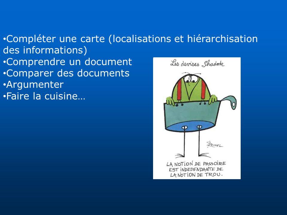Compléter une carte (localisations et hiérarchisation des informations) Comprendre un document Comparer des documents Argumenter Faire la cuisine…