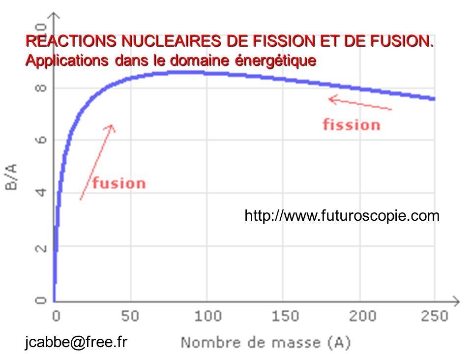 J.Ch.Abbé REACTIONS NUCLEAIRES DE FISSION ET DE FUSION. Applications dans le domaine énergétique http://www.futuroscopie.com jcabbe@free.fr