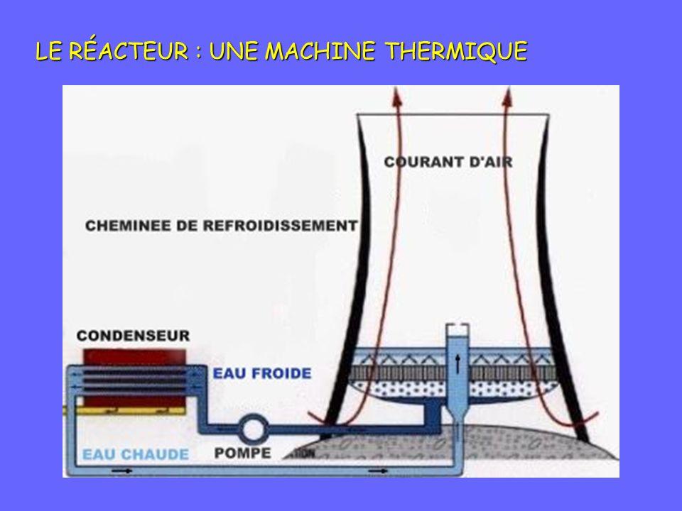 LE RÉACTEUR : UNE MACHINE THERMIQUE