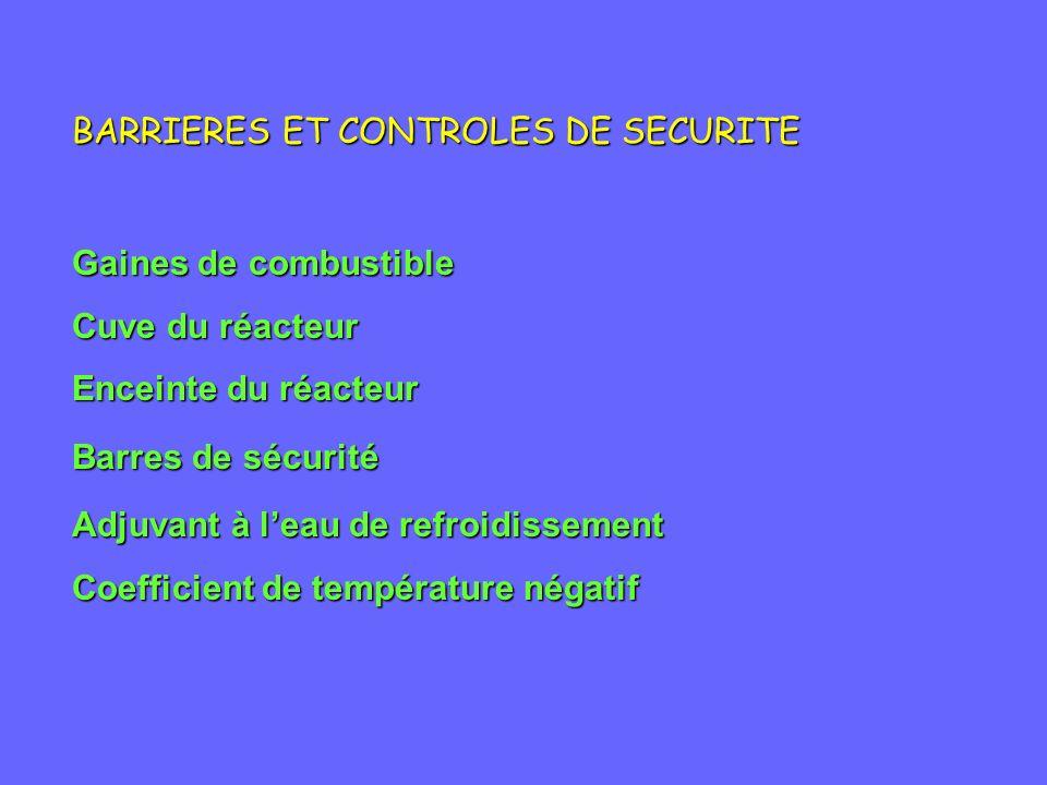BARRIERES ET CONTROLES DE SECURITE Gaines de combustible Cuve du réacteur Enceinte du réacteur Barres de sécurité Adjuvant à leau de refroidissement C
