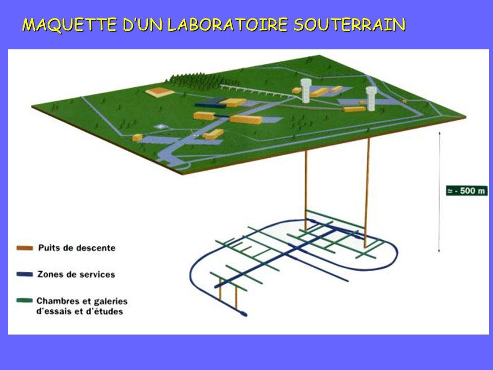 MAQUETTE DUN LABORATOIRE SOUTERRAIN