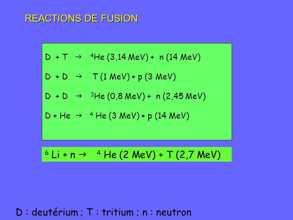 D + T 4 He (3,14 MeV) + n (14 MeV) D + D T (1 MeV) + p (3 MeV) D + D 3 He (0,8 MeV) + n (2,45 MeV) D + He 4 He (3 MeV) + p (14 MeV) REACTIONS DE FUSIO