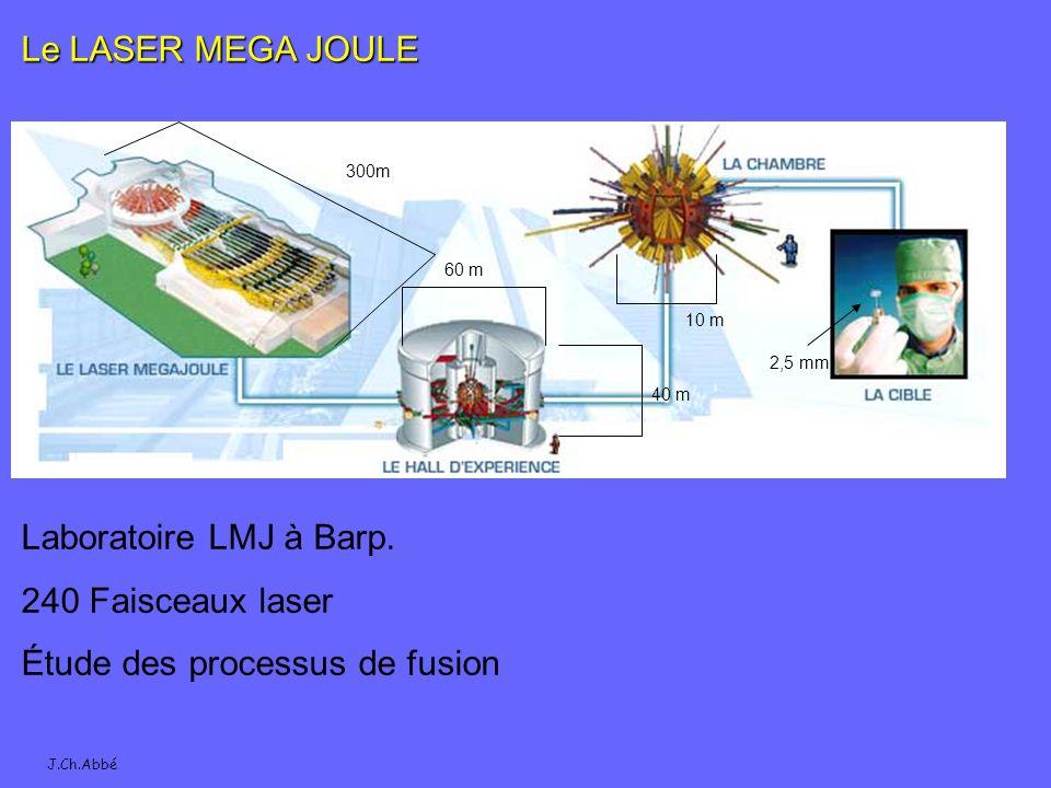 J.Ch.Abbé Le LASER MEGA JOULE 300m 40 m 60 m 2,5 mm 10 m Laboratoire LMJ à Barp. 240 Faisceaux laser Étude des processus de fusion