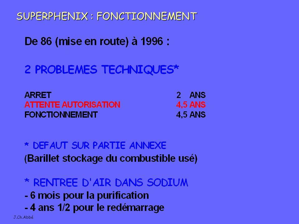 J.Ch.Abbé SUPERPHENIX : FONCTIONNEMENT