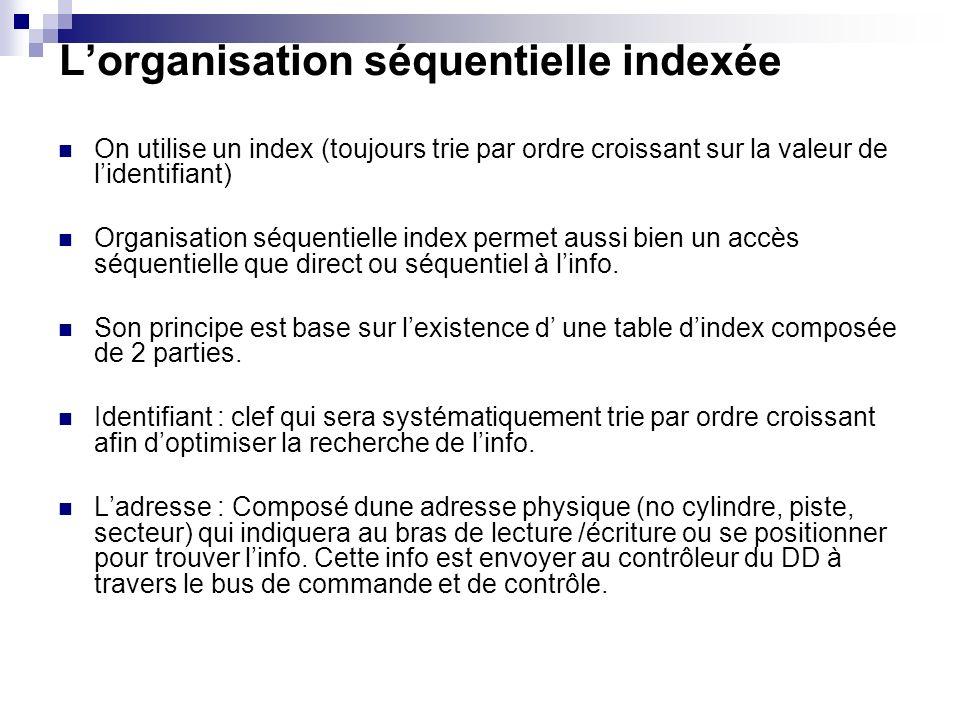 Lorganisation séquentielle indexée On utilise un index (toujours trie par ordre croissant sur la valeur de lidentifiant) Organisation séquentielle ind