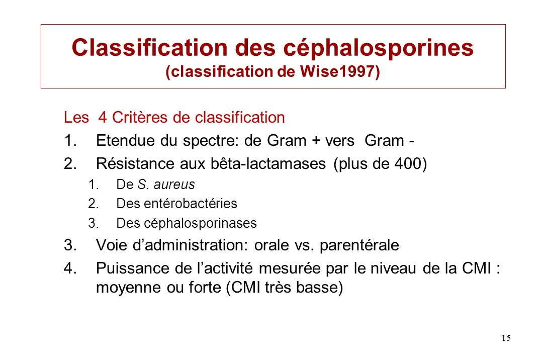 Classification des céphalosporines (classification de Wise1997) Les 4 Critères de classification 1.Etendue du spectre: de Gram + vers Gram - 2.Résista