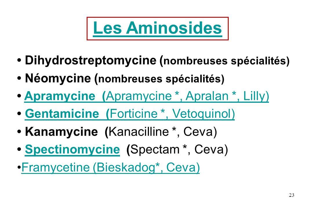 Les Aminosides Dihydrostreptomycine ( nombreuses spécialités) Néomycine ( nombreuses spécialités) Apramycine (Apramycine *, Apralan *, Lilly)Apramycin