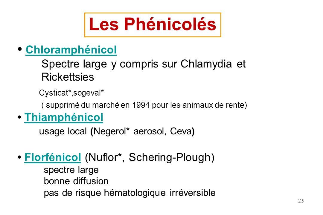 Les Phénicolés Chloramphénicol Spectre large y compris sur Chlamydia et Rickettsies Cysticat*,sogeval* ( supprimé du marché en 1994 pour les animaux d