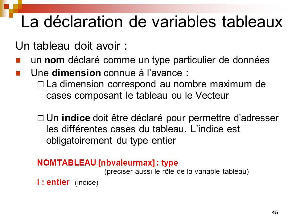 45 La déclaration de variables tableaux Un tableau doit avoir : un nom déclaré comme un type particulier de données Une dimension connue à lavance : L