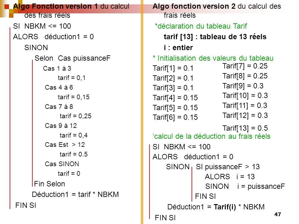 47 Algo Fonction version 1 du calcul des frais réels SI NBKM <= 100 ALORS déduction1 = 0 SINON Selon Cas puissanceF Cas 1 à 3 tarif = 0,1 Cas 4 à 6 ta