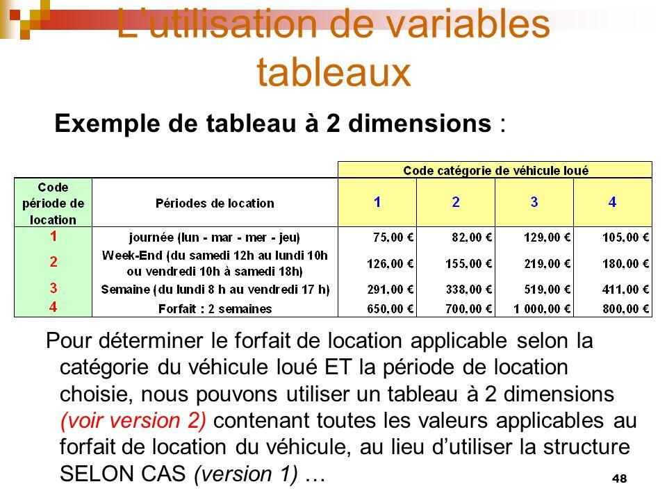 48 Lutilisation de variables tableaux Exemple de tableau à 2 dimensions : Pour déterminer le forfait de location applicable selon la catégorie du véhi