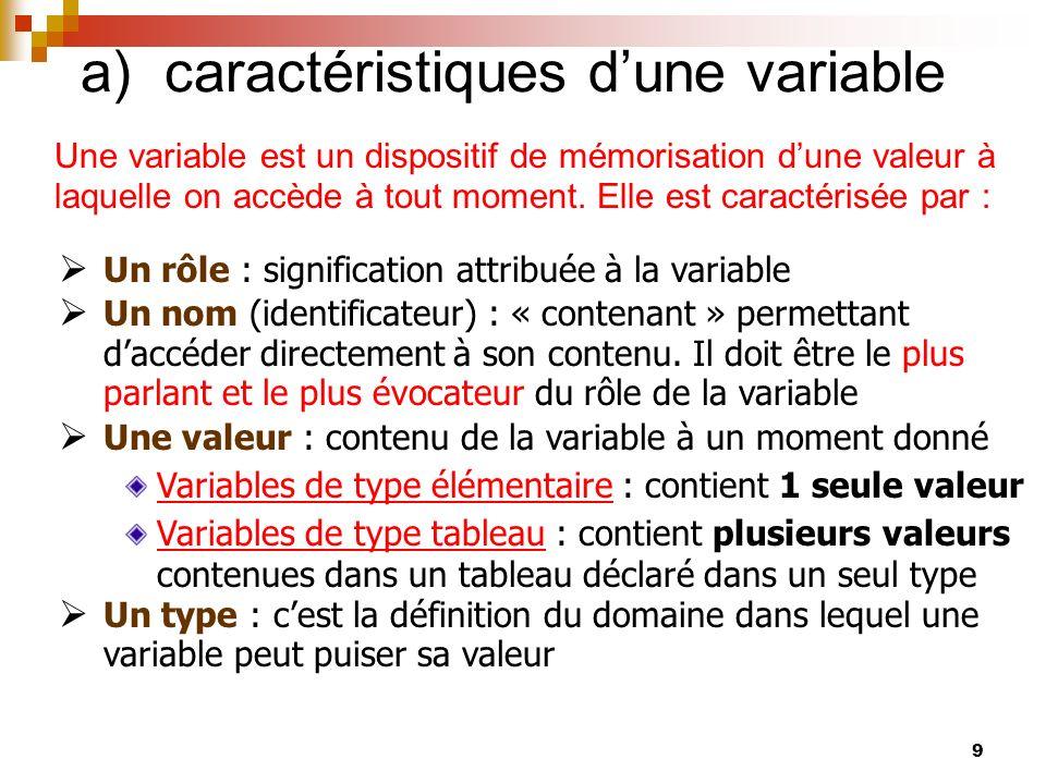 9 a) caractéristiques dune variable Une variable est un dispositif de mémorisation dune valeur à laquelle on accède à tout moment. Elle est caractéris