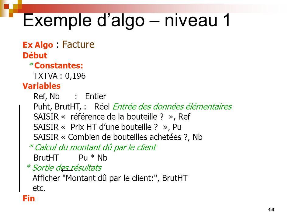 14 Exemple dalgo – niveau 1 Ex Algo : Facture Début * Constantes: TXTVA : 0,196 Variables Ref, Nb : Entier Puht, BrutHT, : Réel Entrée des données élé