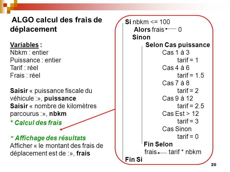 20 ALGO calcul des frais de déplacement Variables : Nbkm : entier Puissance : entier Tarif : réel Frais : réel Saisir « puissance fiscale du véhicule