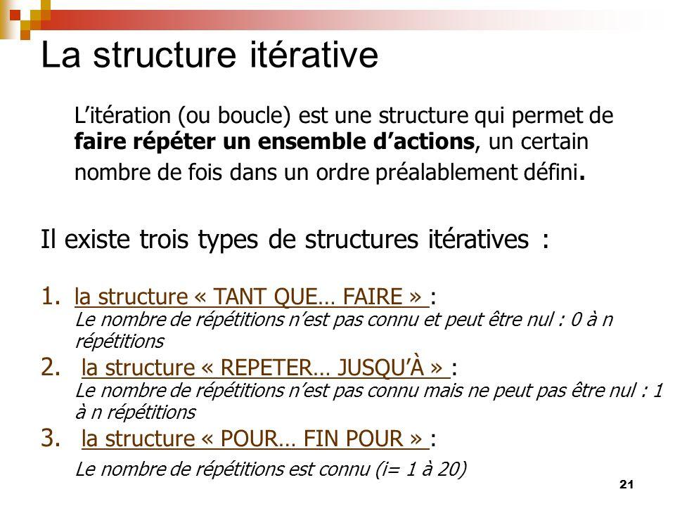 21 La structure itérative Litération (ou boucle) est une structure qui permet de faire répéter un ensemble dactions, un certain nombre de fois dans un