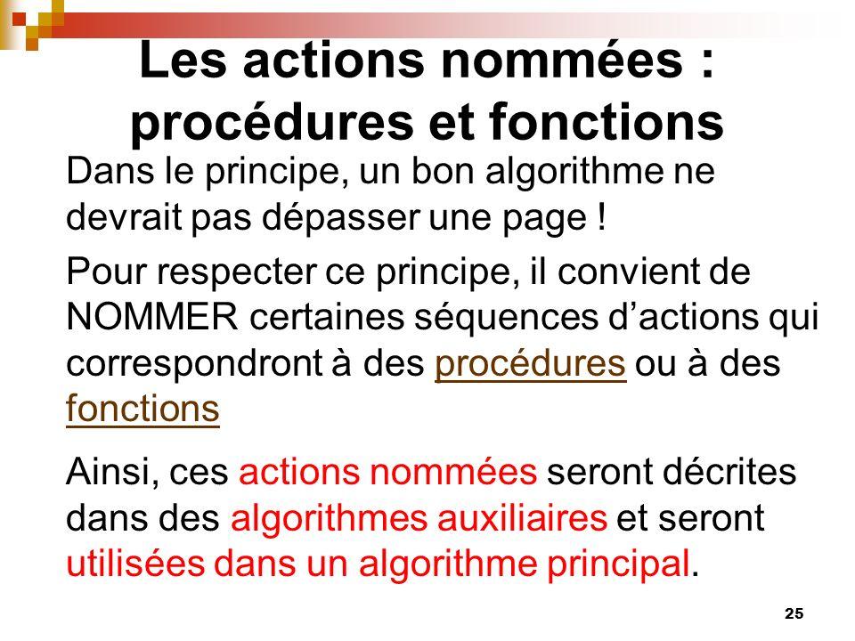 25 Les actions nommées : procédures et fonctions Dans le principe, un bon algorithme ne devrait pas dépasser une page ! Pour respecter ce principe, il