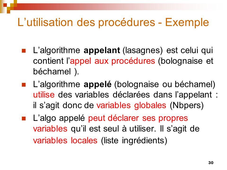 30 Lutilisation des procédures - Exemple Lalgorithme appelant (lasagnes) est celui qui contient lappel aux procédures (bolognaise et béchamel ). Lalgo