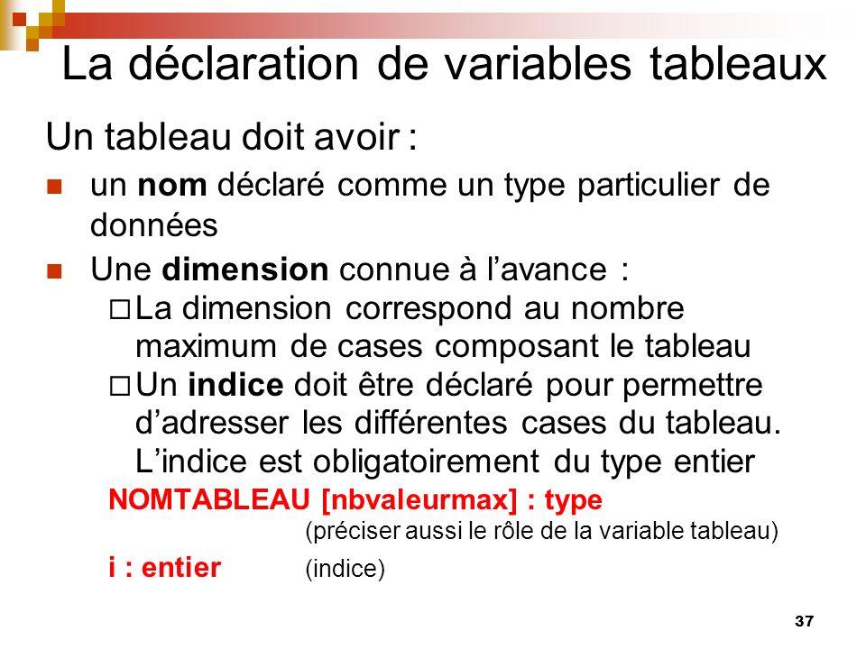 37 La déclaration de variables tableaux Un tableau doit avoir : un nom déclaré comme un type particulier de données Une dimension connue à lavance : L