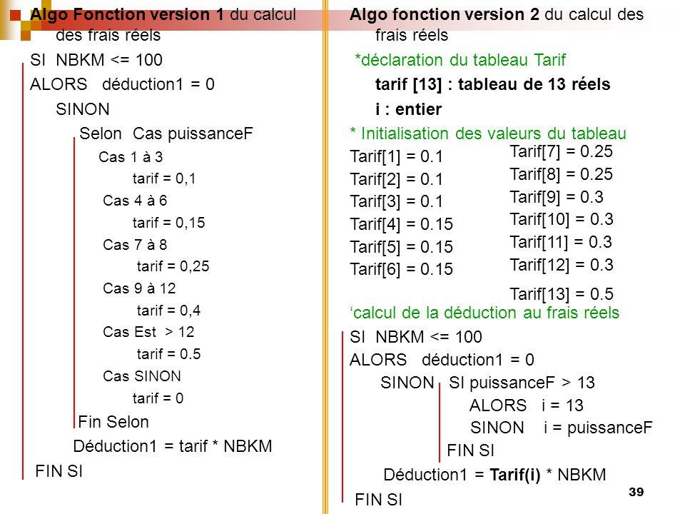 39 Algo Fonction version 1 du calcul des frais réels SI NBKM <= 100 ALORS déduction1 = 0 SINON Selon Cas puissanceF Cas 1 à 3 tarif = 0,1 Cas 4 à 6 ta