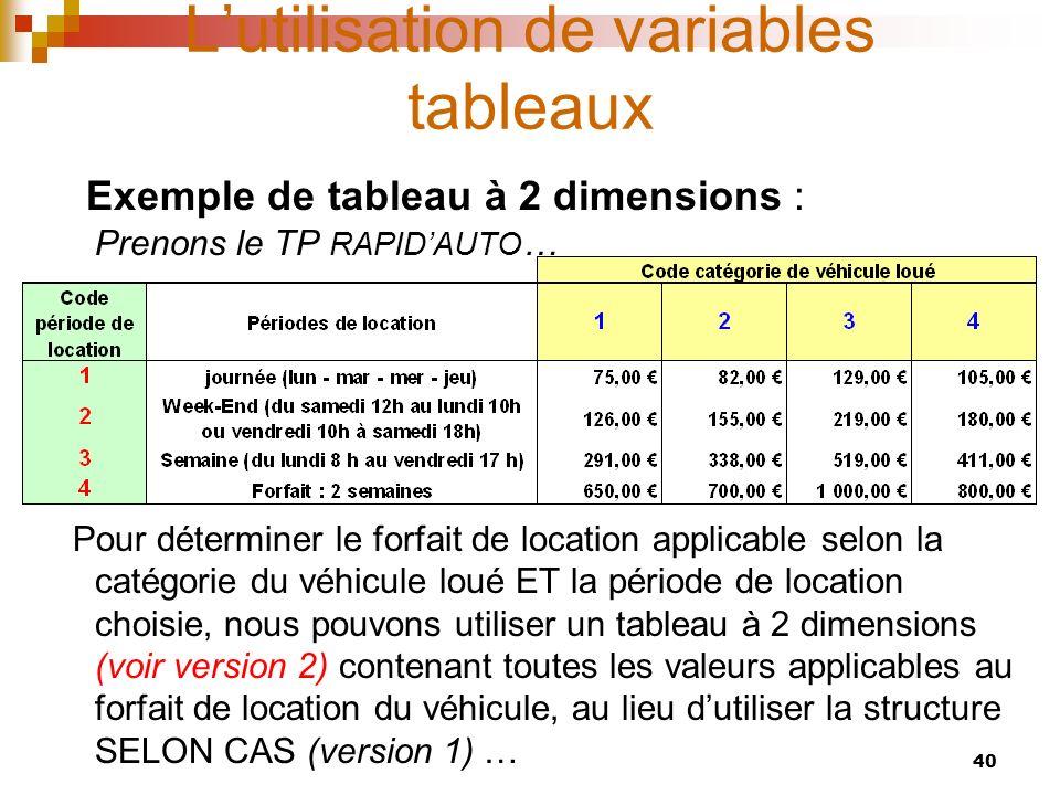40 Lutilisation de variables tableaux Exemple de tableau à 2 dimensions : Prenons le TP RAPIDAUTO … Pour déterminer le forfait de location applicable