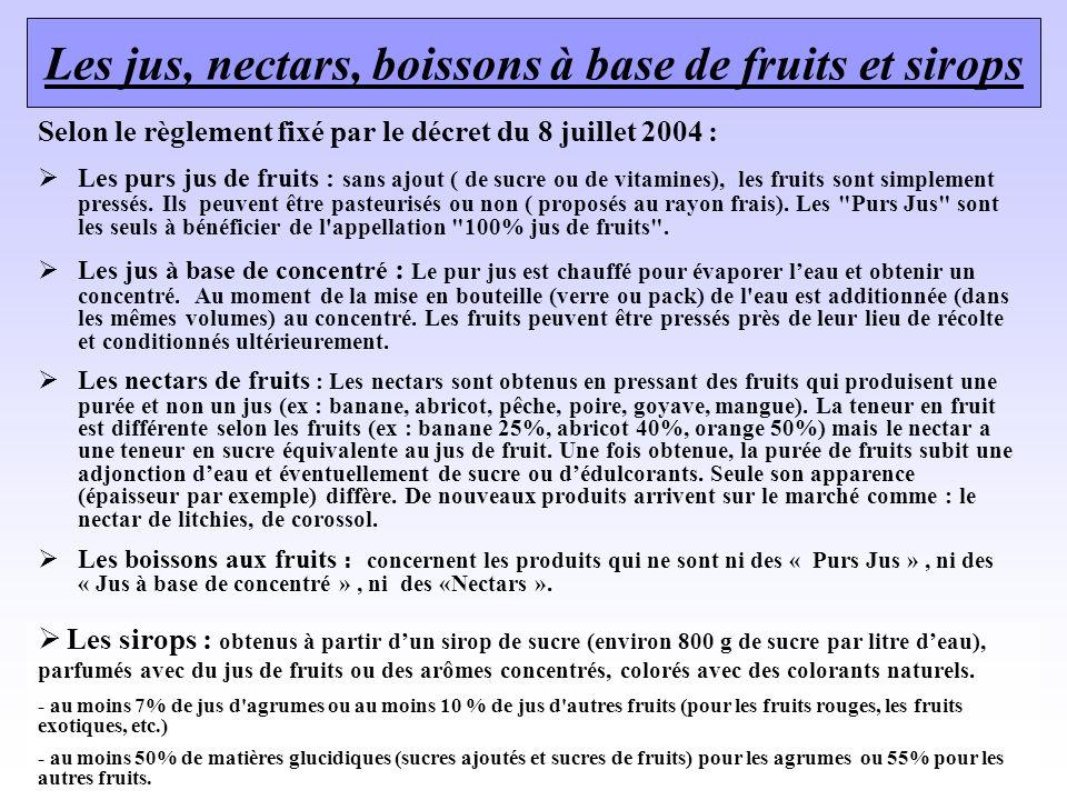 Les jus, nectars, boissons à base de fruits et sirops Selon le règlement fixé par le décret du 8 juillet 2004 : Les purs jus de fruits : sans ajout (