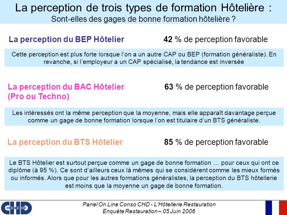 Panel On Line Conso CHD - LHôtellerie Restauration Enquête Restauration – 05 Juin 2006 La perception de trois types de formation Hôtelière : Sont-elle