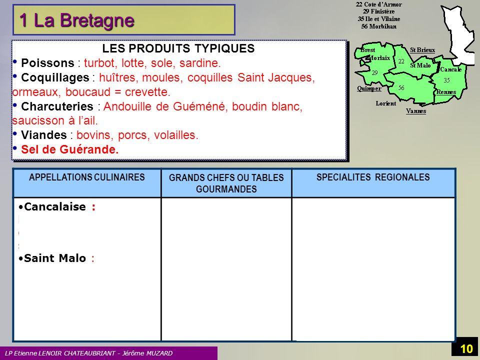 LP Etienne LENOIR CHATEAUBRIANT - Jérôme MUZARD 10 1 La Bretagne LES PRODUITS TYPIQUES Poissons : turbot, lotte, sole, sardine. Coquillages : huîtres,