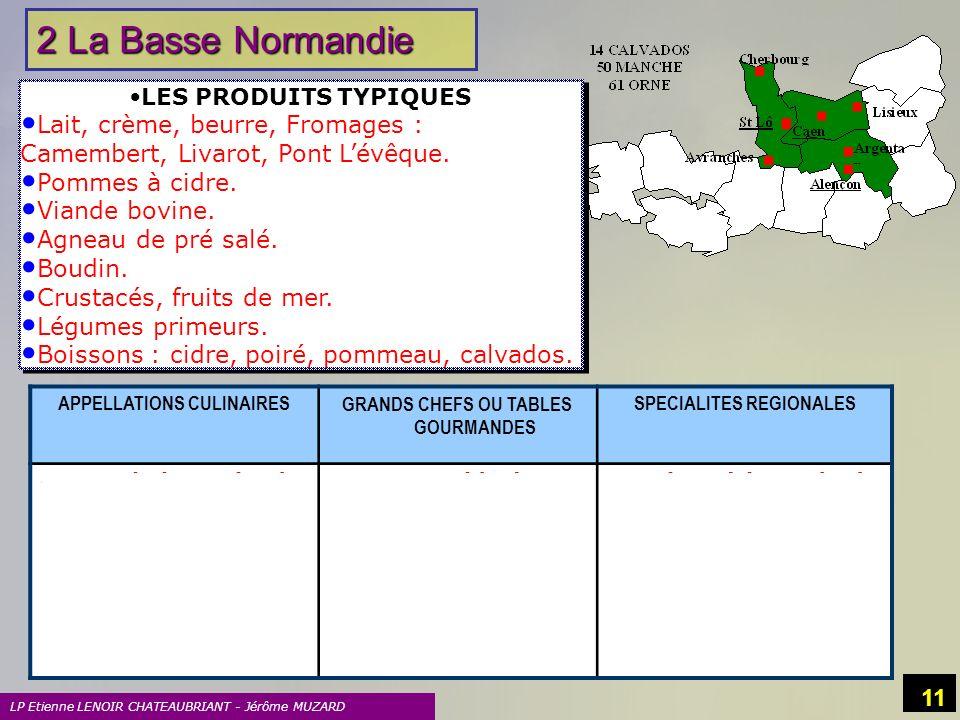 LP Etienne LENOIR CHATEAUBRIANT - Jérôme MUZARD 11 2 La Basse Normandie LES PRODUITS TYPIQUES Lait, crème, beurre, Fromages : Camembert, Livarot, Pont