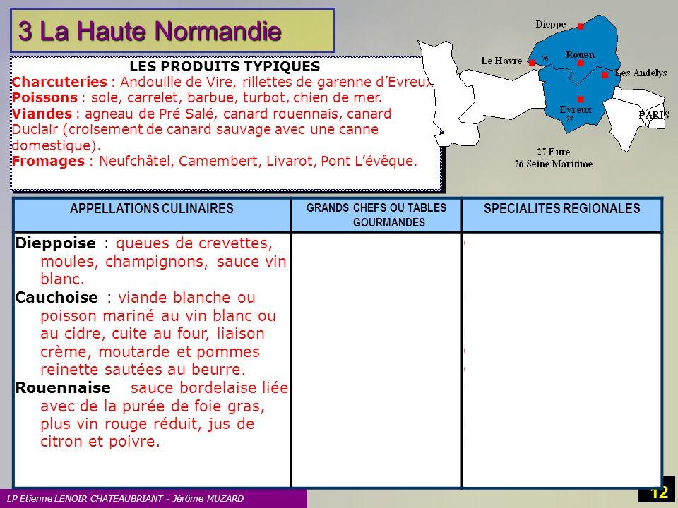 LP Etienne LENOIR CHATEAUBRIANT - Jérôme MUZARD 12 LES PRODUITS TYPIQUES Charcuteries : Andouille de Vire, rillettes de garenne dEvreux. Poissons : so