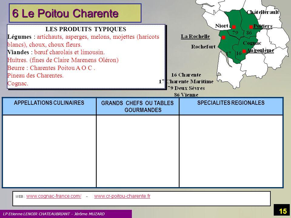 LP Etienne LENOIR CHATEAUBRIANT - Jérôme MUZARD 15 6 Le Poitou Charente APPELLATIONS CULINAIRESGRANDS CHEFS OU TABLES GOURMANDES SPECIALITES REGIONALE