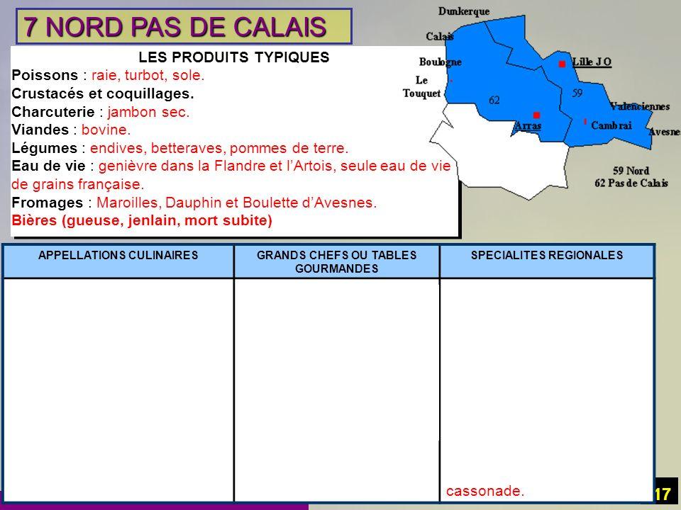LP Etienne LENOIR CHATEAUBRIANT - Jérôme MUZARD 17 7 NORD PAS DE CALAIS LES PRODUITS TYPIQUES Poissons : raie, turbot, sole. Crustacés et coquillages.