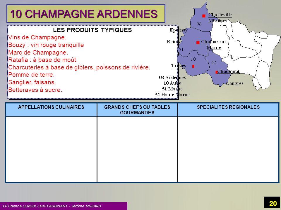 LP Etienne LENOIR CHATEAUBRIANT - Jérôme MUZARD 20 10 CHAMPAGNE ARDENNES LES PRODUITS TYPIQUES Vins de Champagne. Bouzy : vin rouge tranquille Marc de