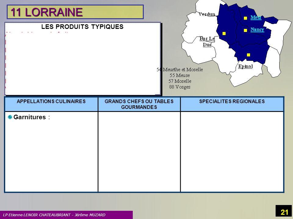 LP Etienne LENOIR CHATEAUBRIANT - Jérôme MUZARD 21 11 LORRAINE LES PRODUITS TYPIQUES Alcools blancs de fruits Mirabelles Myrtilles Elevage bovin : lai