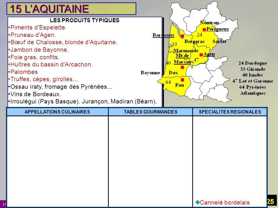 LP Etienne LENOIR CHATEAUBRIANT - Jérôme MUZARD 25 15 LAQUITAINE LES PRODUITS TYPIQUES Piments d'Espelette. Pruneau d'Agen. Bœuf de Chalosse, blonde d