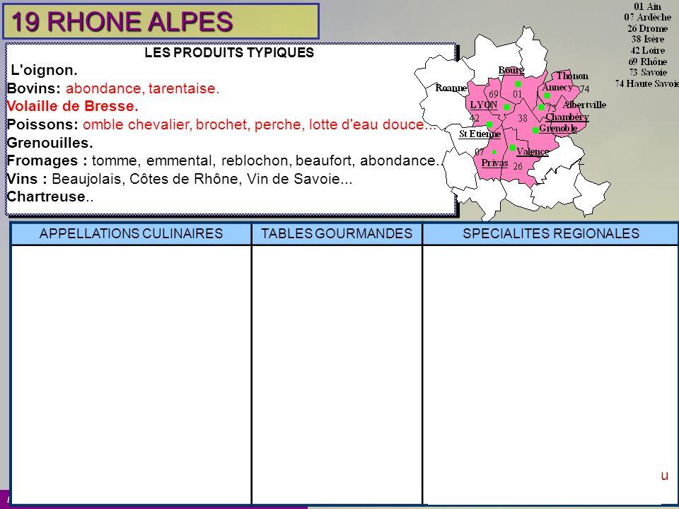 LP Etienne LENOIR CHATEAUBRIANT - Jérôme MUZARD 29 19 RHONE ALPES LES PRODUITS TYPIQUES L'oignon. Bovins: abondance, tarentaise. Volaille de Bresse. P