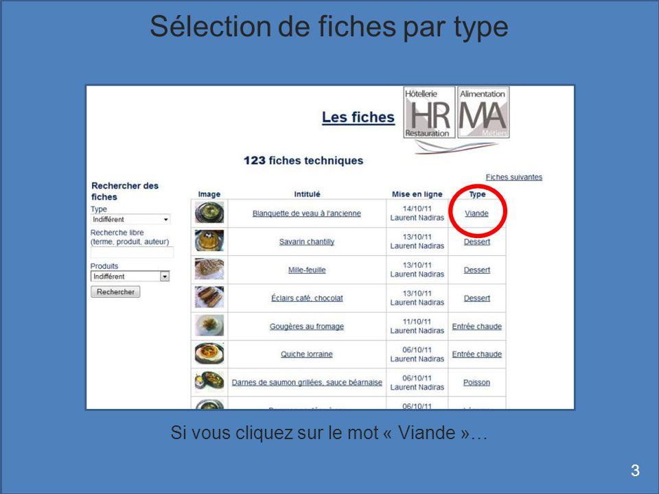 Si vous cliquez sur le mot « Viande »… Sélection de fiches par type 3