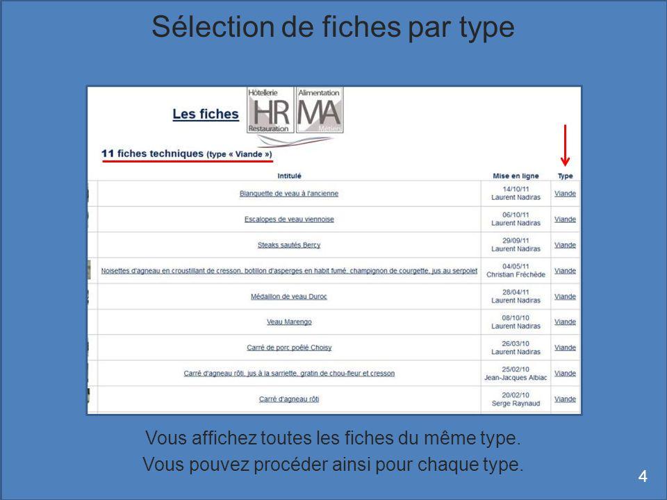 Cliquer sur « Les fiches » pour retourner à laccueil du portail Sélection de fiches par type 5