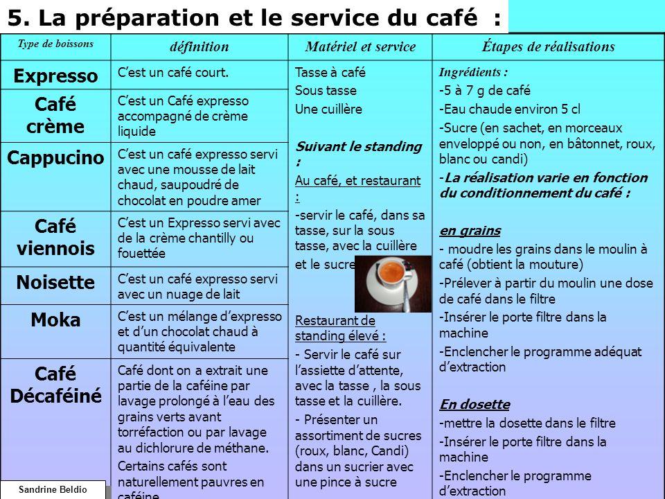 Type de boissons définitionMatériel et serviceÉtapes de réalisations Expresso Cest un café court.Tasse à café Sous tasse Une cuillère Suivant le stand
