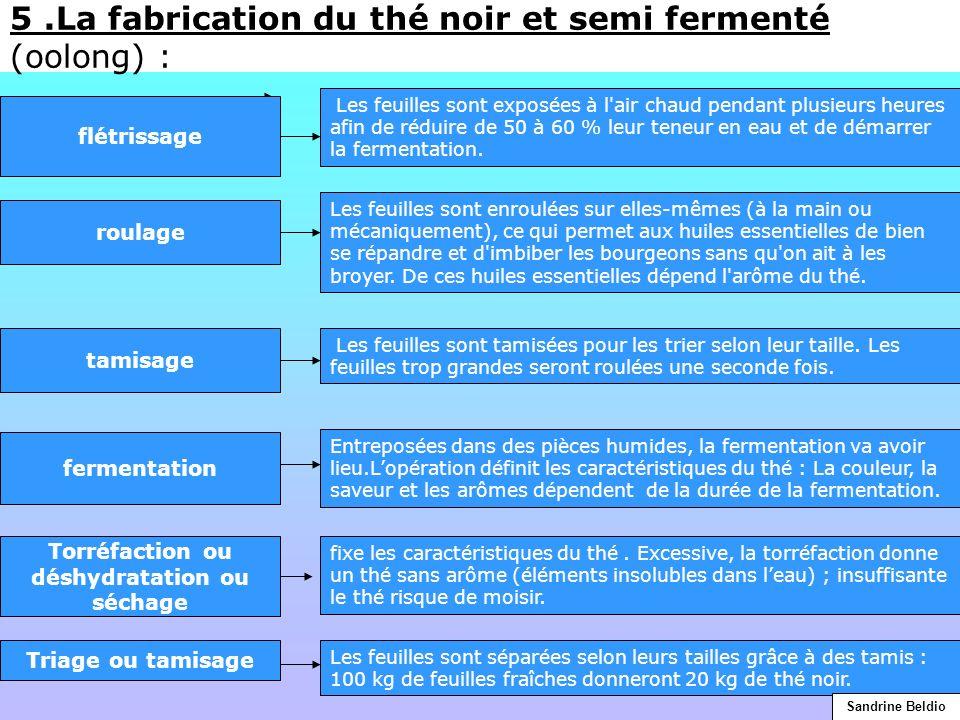 5.La fabrication du thé noir et semi fermenté (oolong) : flétrissage roulage tamisage fermentation Torréfaction ou déshydratation ou séchage Triage ou