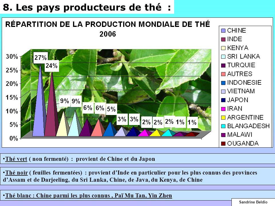 8. Les pays producteurs de thé : Thé noir ( feuilles fermentées) : provient dInde en particulier pour les plus connus des provinces dAssam et de Darje