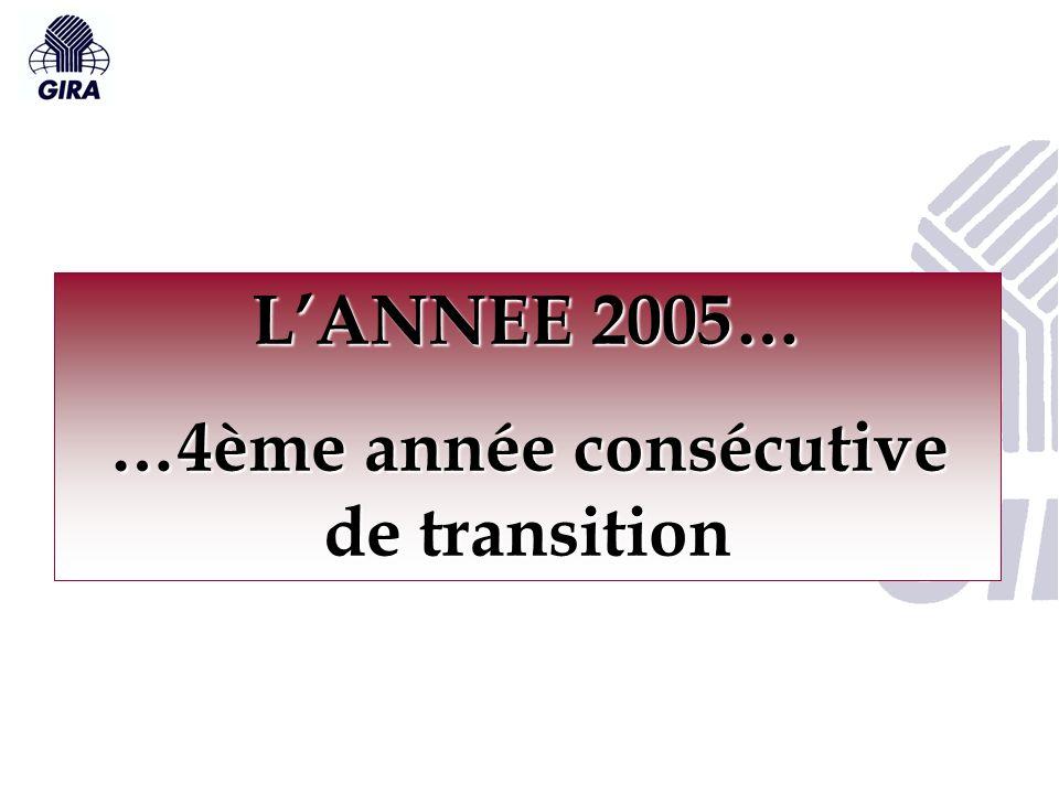 LANNEE 2005… …4ème année consécutive de transition