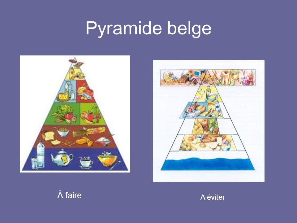 Pyramide belge À faire A éviter