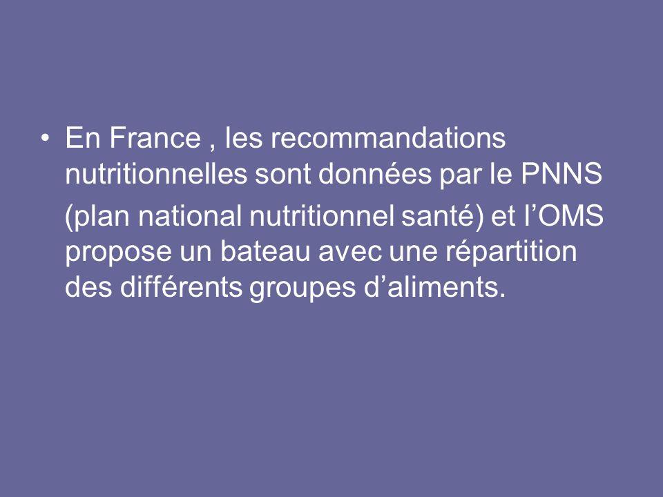 En France, les recommandations nutritionnelles sont données par le PNNS (plan national nutritionnel santé) et lOMS propose un bateau avec une répartit