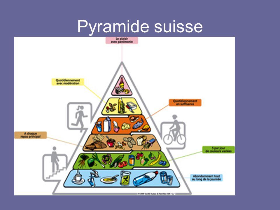 Pyramide suisse