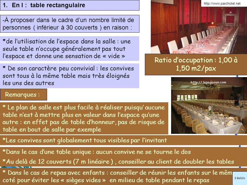 1.En I : table rectangulaire -À proposer dans le cadre dun nombre limité de personnes ( inférieur à 30 couverts ) en raison : http://www.parchotel.net